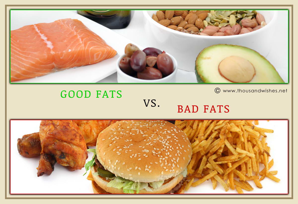 Healthy Foods Without Trans Fat